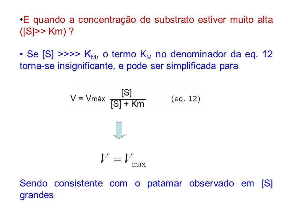 •E quando a concentração de substrato estiver muito alta ([S]>> Km)